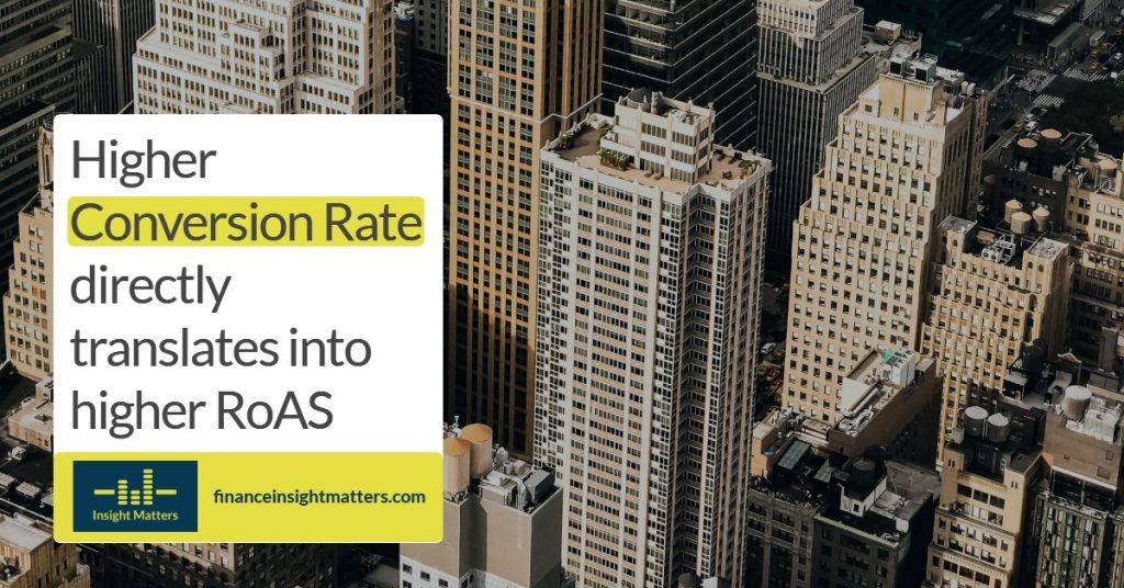 Conversion Rate directly translates into RoAS