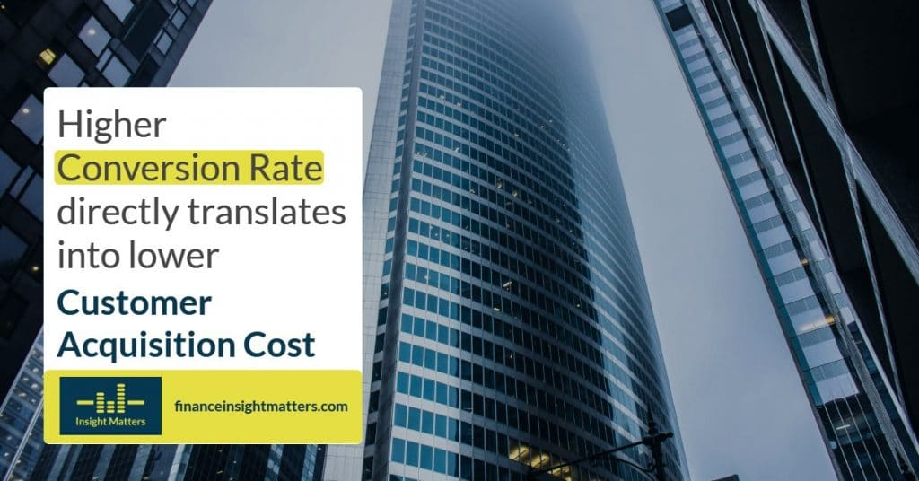 Higher Conversion Rate directly translates into lower CAC